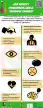 Infografía cannabis
