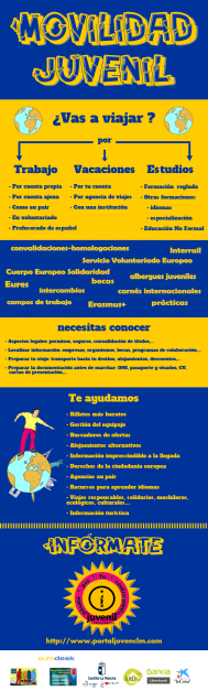 infografia_Movilidad