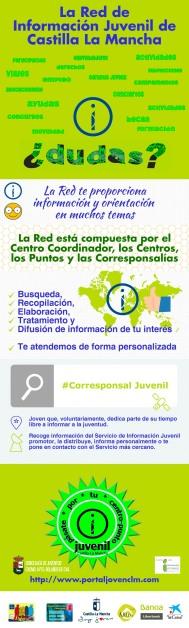 infografia_RED_SIJ