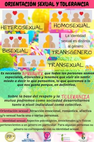 INFOGRAFÍA ACTUALIZADA ORIENTACIÓN SEXUAL Y TOLERANCIA