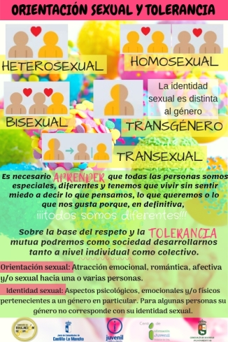 INFOGRAFÍA ACTUALIZADA ORIENTACIÓN SEXUAL Y TOLERANCIA