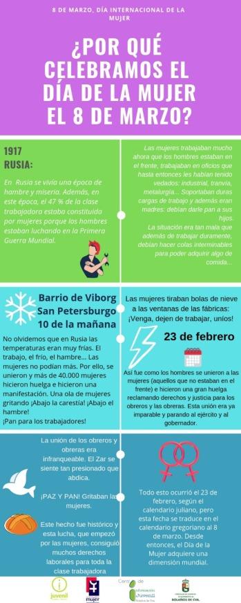 INFOGRAFÍA 8 DE MARZO